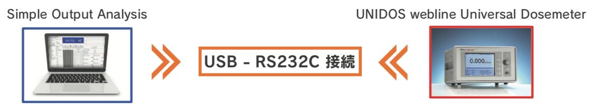 MU-RS232C